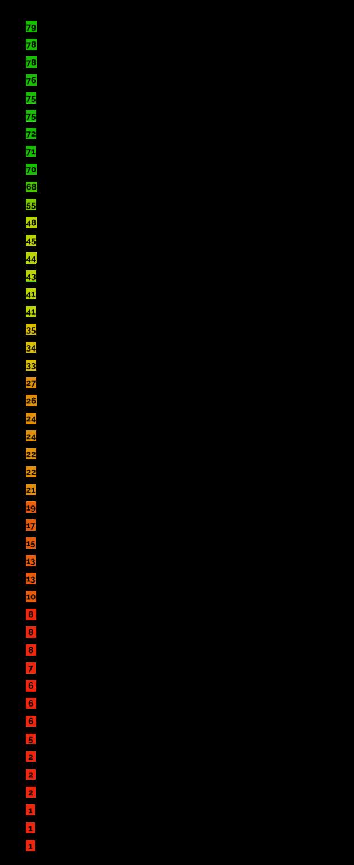 resultados-1
